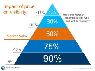 Price-Pyramid-KCM.jpg